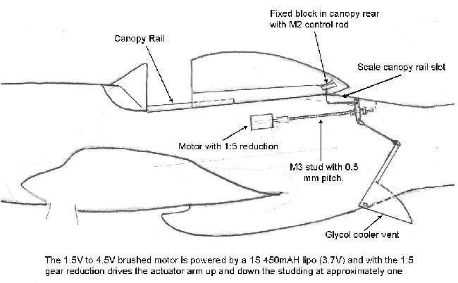 RC model airplane canopy and glycol cooler operation  sc 1 st  Gibbs Guides & How to make an opening canopy